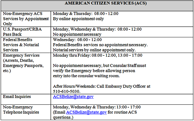 American Citizen Services ACS